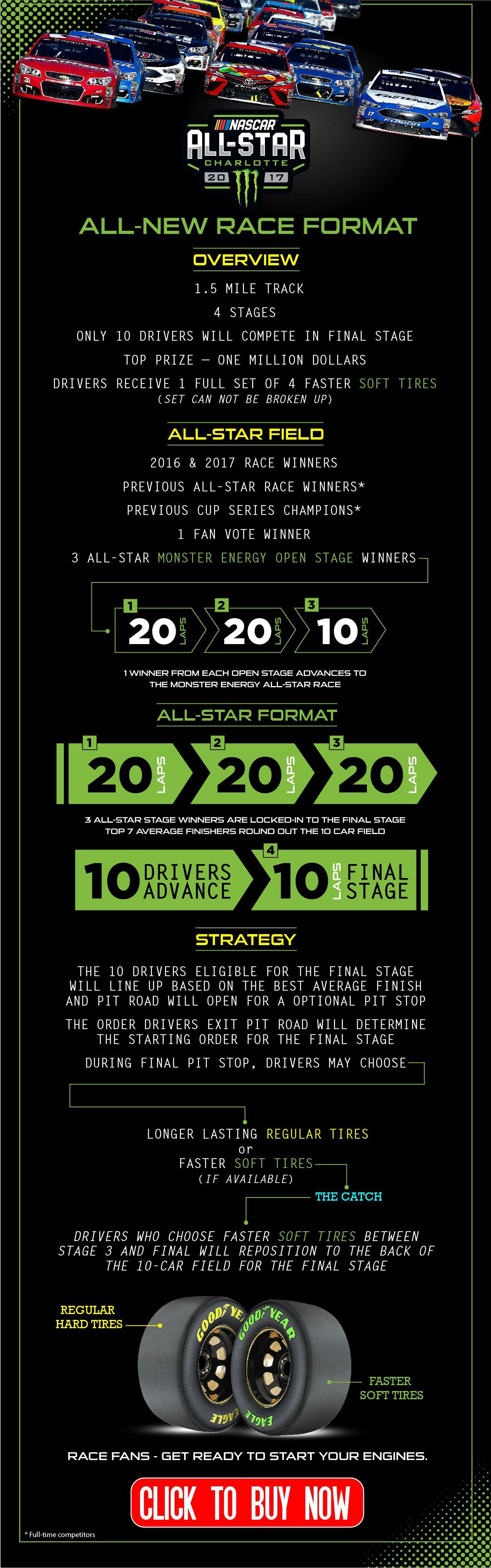 Allstarformat Tickets Events Charlotte Motor Speedway